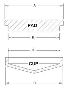 measure pads